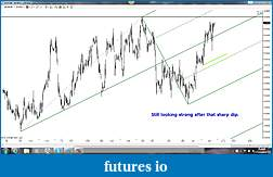 Swing trading with Andrew's Forks and volume analysis-eurgbp-60m.jpg