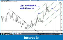 Swing trading with Andrew's Forks and volume analysis-eurchf-60m.jpg