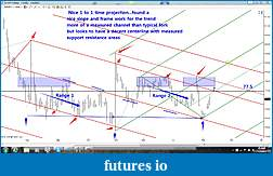 Swing trading with Andrew's Forks and volume analysis-jpy-daily1.jpg