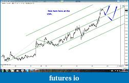 Swing trading with Andrew's Forks and volume analysis-jpy-15m.jpg