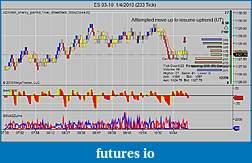 Price & Volume Trading Journal-es-03-10-1_4_2010-233-tick-1122.jpg