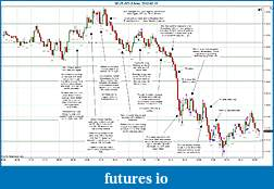 Trading spot fx euro using price action-2012-02-10-trades-.jpg
