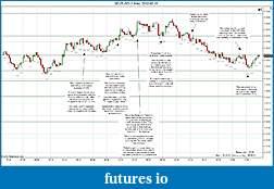 Trading spot fx euro using price action-2012-02-10-trades-b.jpg