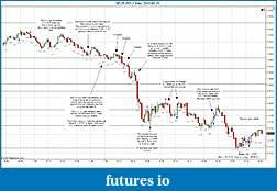 Trading spot fx euro using price action-2012-02-10-trades-c.jpg
