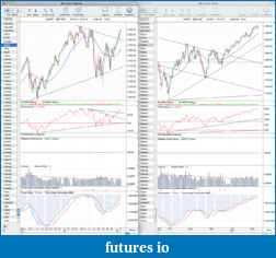 Click image for larger version  Name:SPX_weekly_10_2_12.png Views:68 Size:126.7 KB ID:62314