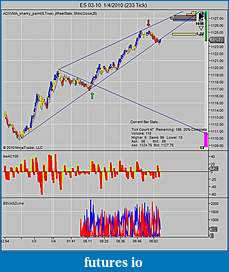 Price & Volume Trading Journal-es-03-10-1_4_2010-233-tick-am.jpg