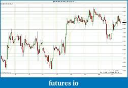 Trading spot fx euro using price action-2012-02-13-sr.jpg