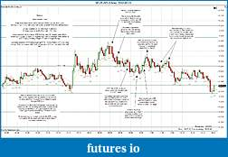 Trading spot fx euro using price action-2012-02-13-market-structure.jpg