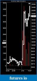 Better Volume Indicator with Sound Alerts-cl-03-12-1-min-13_02_2012.jpg