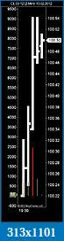 Better Volume Indicator with Sound Alerts-cl-03-12-2-min-13_02_20123.jpg