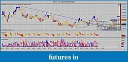 Price & Volume Trading Journal-es-03-10-1_5_2010-233-tick-656.jpg