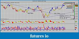 Price & Volume Trading Journal-es-03-10-1_5_2010-233-tick-uvsp714.jpg