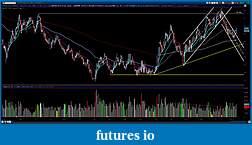 EURUSD 6E Euro-2012-02-14-usd.jpg