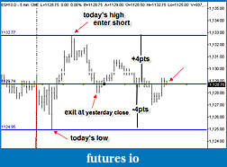 Click image for larger version  Name:Yesterday Close Setup.jpg Views:149 Size:48.6 KB ID:6271