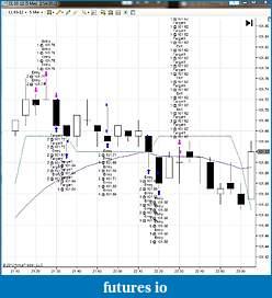 Upwind Trading Journal-cl021512.jpg