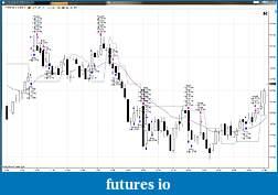 Upwind Trading Journal-ym021512.jpg
