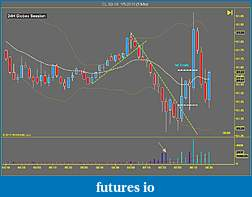 Trading PA with 20BB and Volume pattern indicator-1st.jpg