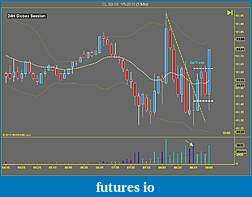 Trading PA with 20BB and Volume pattern indicator-2nd.jpg
