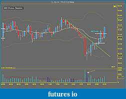 Trading PA with 20BB and Volume pattern indicator-3rd.jpg