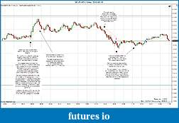 Trading spot fx euro using price action-2012-02-15-trades-.jpg