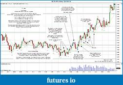 Trading spot fx euro using price action-2012-02-16-market-structure.jpg
