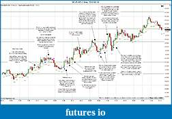 Trading spot fx euro using price action-2012-02-16-trades-.jpg