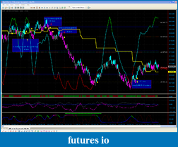 NMTraders ES Journal-eotpro-bills-chart-wed-7-8-2009.png