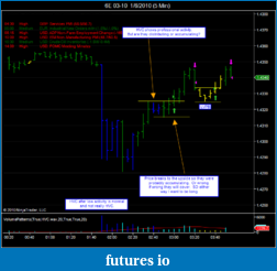 How to use volume in your trading-6e-03-10-1_6_2010-5-min-1st-s2-trade.png