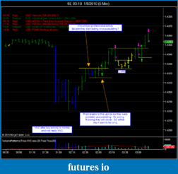 How to use volume in your trading-6e-03-10-1_6_2010-5-min-1st-s2-trades.png