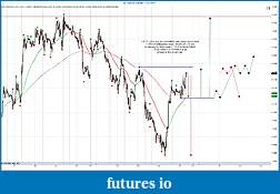 BRETT'S NAKED IN IOWA JOURNAL-eurusd-30-min-2_17_2012.jpg