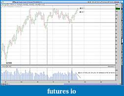 Wyckoff Trading Method-2012-02-17-tos_charts.jpg