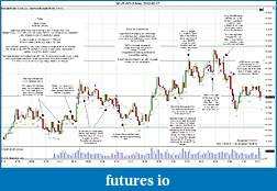 Trading spot fx euro using price action-2012-02-17-market-structure.jpg