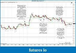 Trading spot fx euro using price action-2012-02-17-trades-.jpg