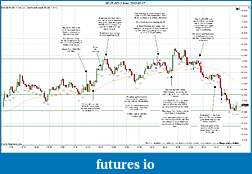 Trading spot fx euro using price action-2012-02-17-trades-b.jpg