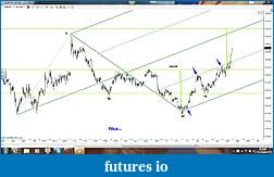 Swing trading with Andrew's Forks and volume analysis-gbpjpy-240m.jpg