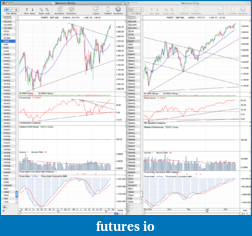Click image for larger version  Name:SPX_weekly_17_2_12.png Views:61 Size:126.1 KB ID:63199
