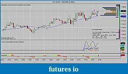 Price & Volume Trading Journal-es-03-10-1_6_2010-5-min-823.jpg