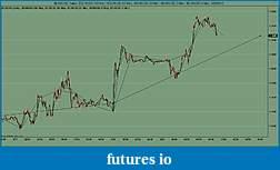 Cool Multitimeframe Chart-multitf.jpg