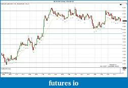 Trading spot fx euro using price action-2012-02-20-market-structure.jpg