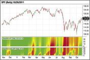 Cool Multitimeframe Chart-swami.bmp