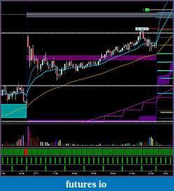 IB Range Bands-rth-chart.jpg