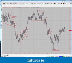 Pattern Seeker: my journal-216112-price-action.png