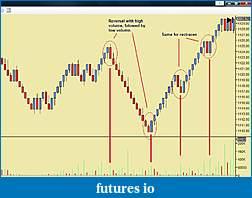 Two Line Trading-vol.jpg