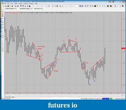 Pattern Seeker: my journal-22112-1000-tick-bar-chart.png