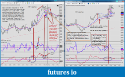 David_R's Trading Journey Journal (Pls comment)-cci-method-cl-010610.png