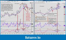 David_R's Trading Journey Journal (Pls comment)-cci-method-cl-010610.png