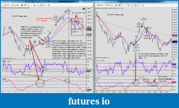 David_R's Trading Journey Journal (Pls comment)-cci-method-nq-010610.png
