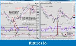 David_R's Trading Journey Journal (Pls comment)-cci-method-nq-010610.png