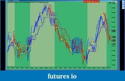 Viper Trading Systems Indicator-viperiii.png