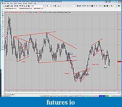 Pattern Seeker: my journal-price-action-022212.jpg
